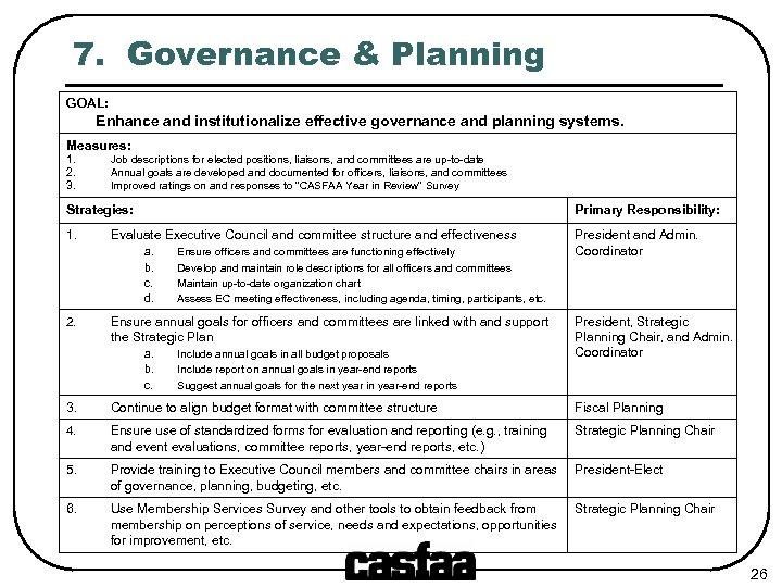 7. Governance & Planning GOAL: Enhance and institutionalize effective governance and planning systems. Measures: