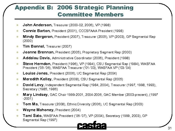 Appendix B: 2006 Strategic Planning Committee Members l John Anderson, Treasurer (2000 -02, 2006),