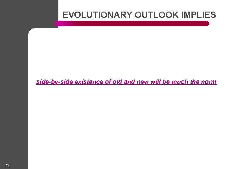 EVOLUTIONARY OUTLOOK IMPLIES side-by-side existence of old and new will be much the norm