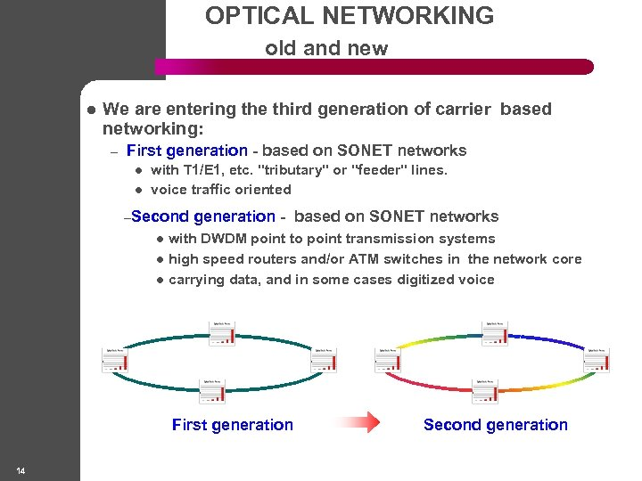 OPTICAL NETWORKING old and new l We are entering the third generation of carrier