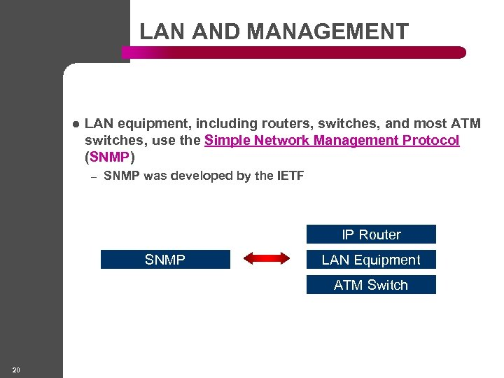 LAN AND MANAGEMENT l LAN equipment, including routers, switches, and most ATM switches, use