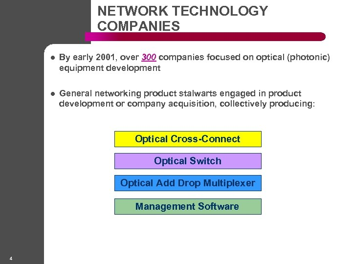 NETWORK TECHNOLOGY COMPANIES l By early 2001, over 300 companies focused on optical (photonic)