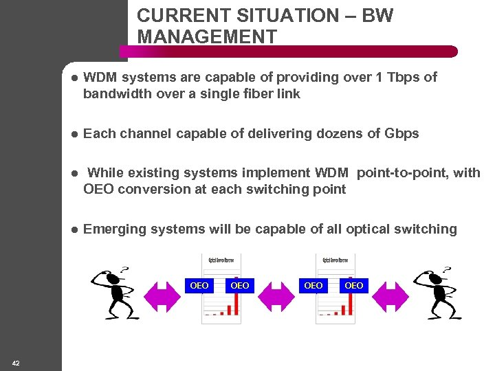CURRENT SITUATION – BW MANAGEMENT l WDM systems are capable of providing over 1