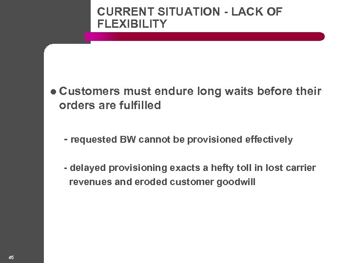 CURRENT SITUATION - LACK OF FLEXIBILITY l Customers must endure long waits before their