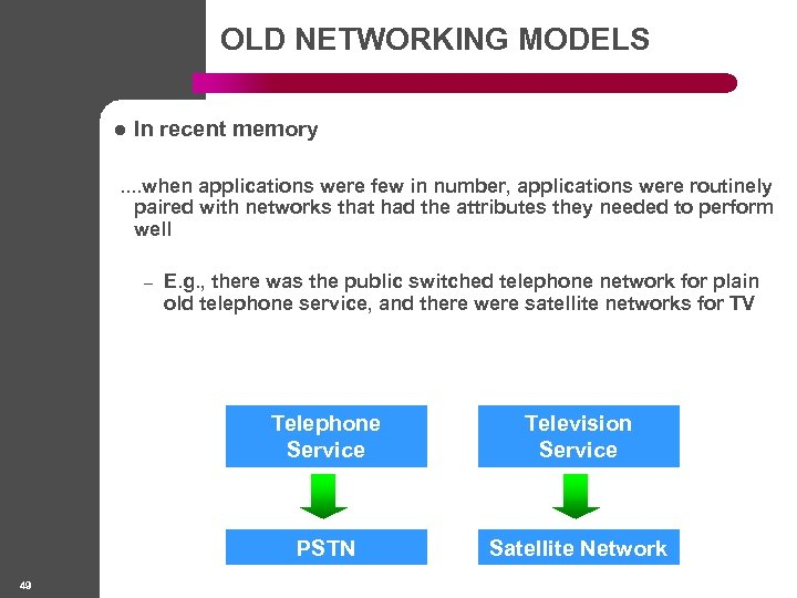 OLD NETWORKING MODELS l In recent memory …. when applications were few in number,