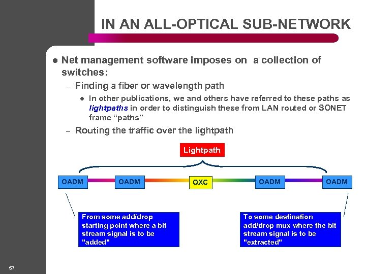 IN AN ALL-OPTICAL SUB-NETWORK l Net management software imposes on a collection of switches: