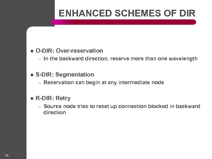 ENHANCED SCHEMES OF DIR l O-DIR: Over-reservation – l S-DIR: Segmentation – l Reservation
