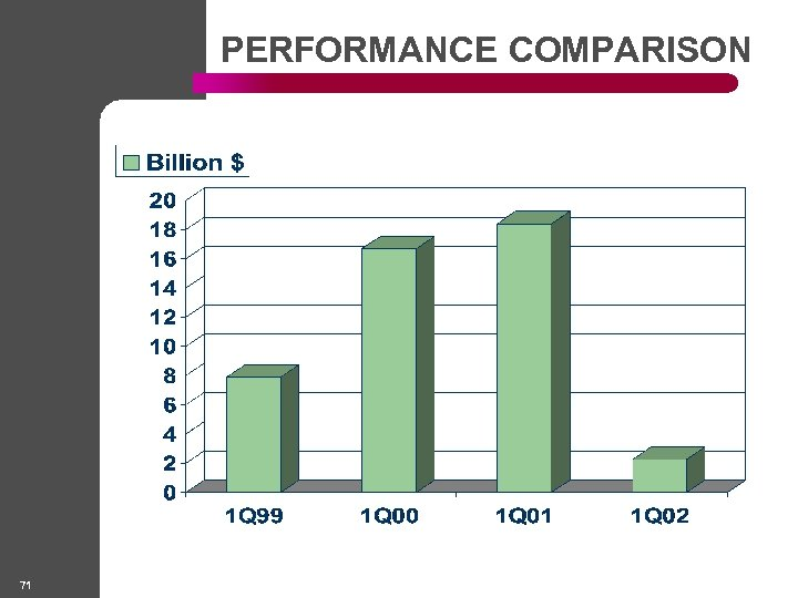 PERFORMANCE COMPARISON 71