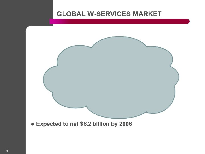 GLOBAL W-SERVICES MARKET l 76 Expected to net $6. 2 billion by 2006