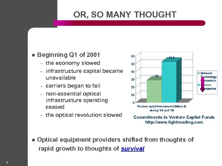 OR, SO MANY THOUGHT l Beginning Q 1 of 2001 – – – l