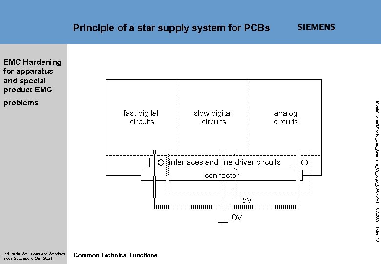 Principle of a star supply system for PCBs EMC Hardening for apparatus and special