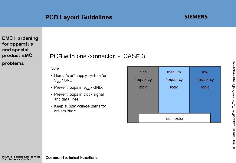 PCB Layout Guidelines EMC Hardening for apparatus and special product EMC PCB with one