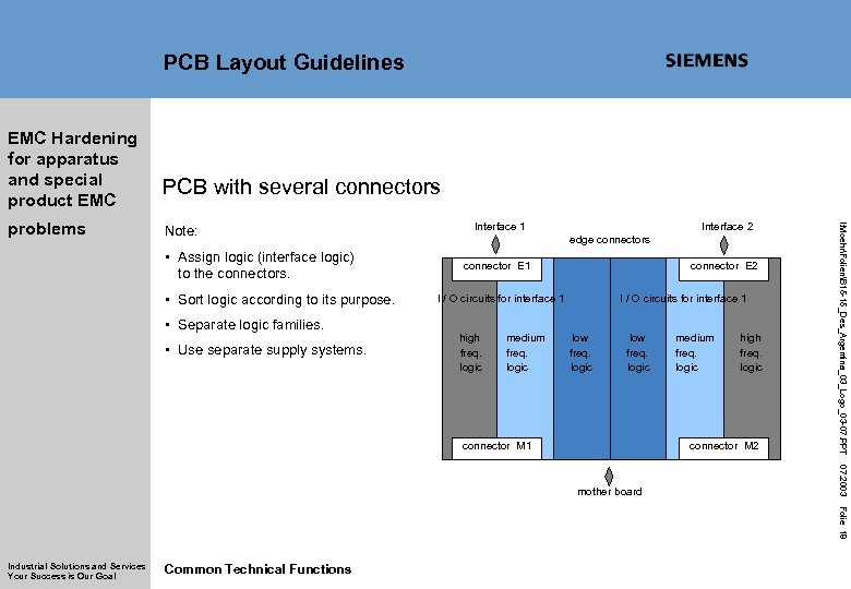 PCB Layout Guidelines EMC Hardening for apparatus and special product EMC Note: • Assign