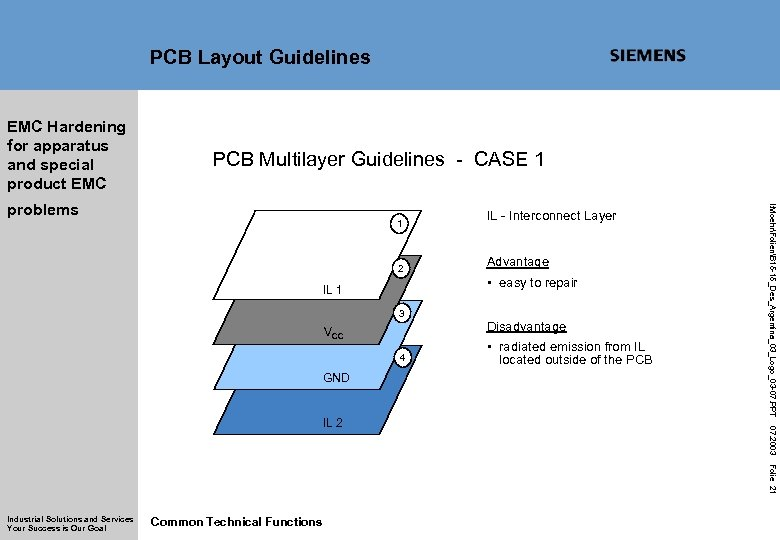 PCB Layout Guidelines EMC Hardening for apparatus and special product EMC PCB Multilayer Guidelines