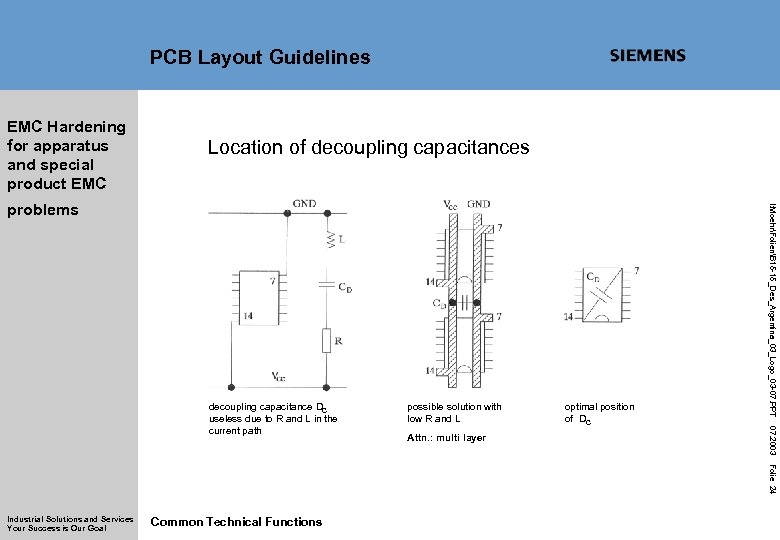 PCB Layout Guidelines EMC Hardening for apparatus and special product EMC Location of decoupling