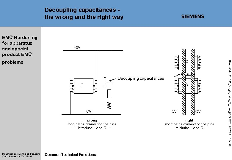 Decoupling capacitances the wrong and the right way EMC Hardening for apparatus and special
