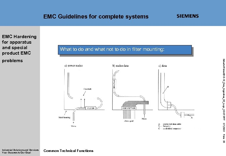 EMC Guidelines for complete systems EMC Hardening for apparatus and special product EMC What
