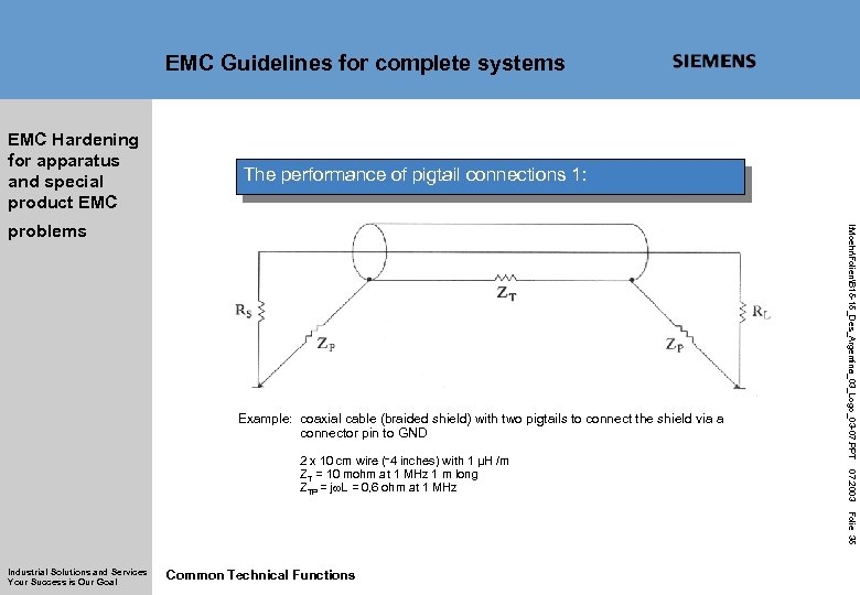 EMC Guidelines for complete systems EMC Hardening for apparatus and special product EMC The