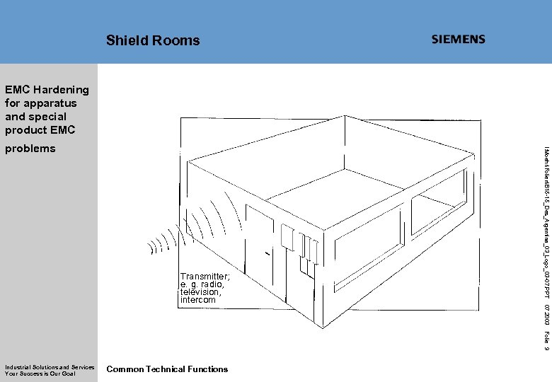 Shield Rooms EMC Hardening for apparatus and special product EMC 07. 2003 Transmitter; e.