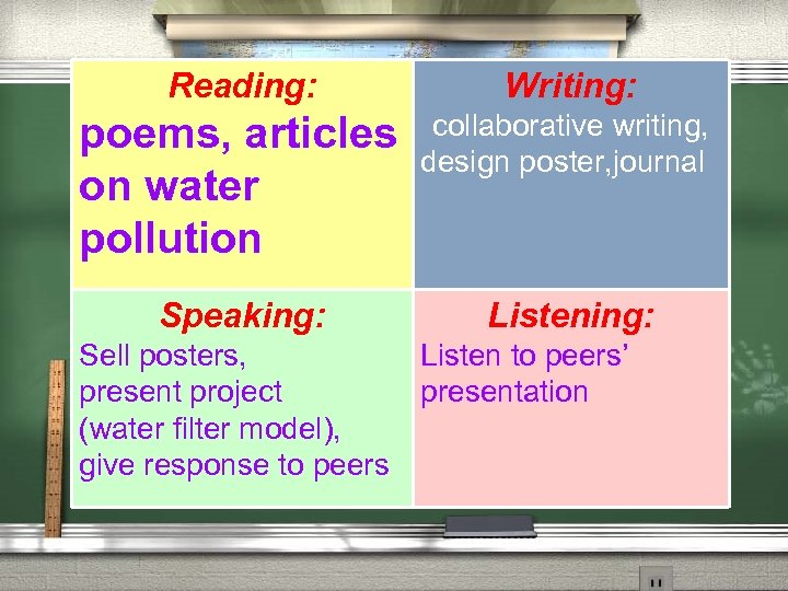 Reading: Writing: poems, articles collaborative writing, Integration ofdesign poster, journal four skills on water