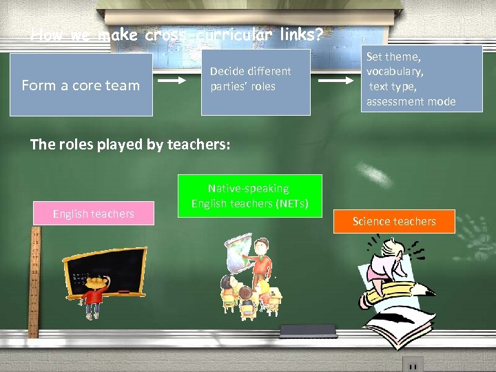 How we make cross-curricular links? Form a core team Decide different parties' roles Set