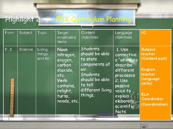 Highlight 2 ELA Curriculum Planning Form Subject Topic Target vocabulary items Content objectives Language