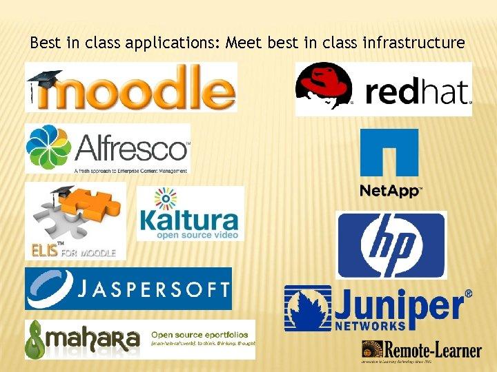 Best in class applications: Meet best in class infrastructure