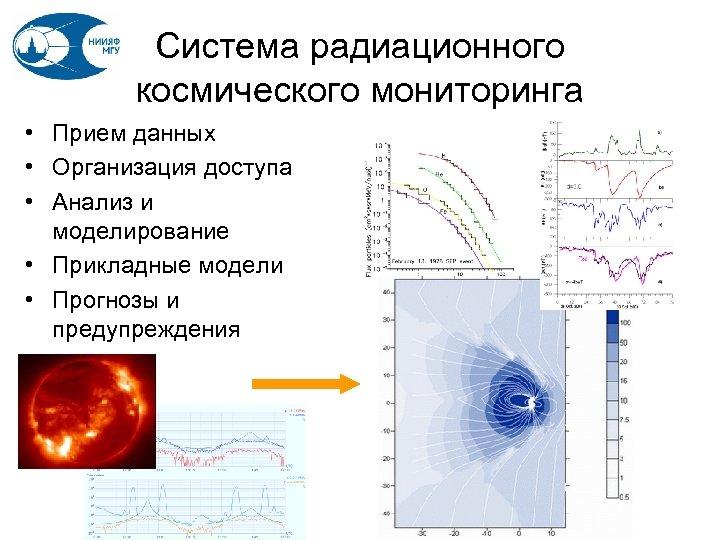 Система радиационного космического мониторинга • Прием данных • Организация доступа • Анализ и моделирование