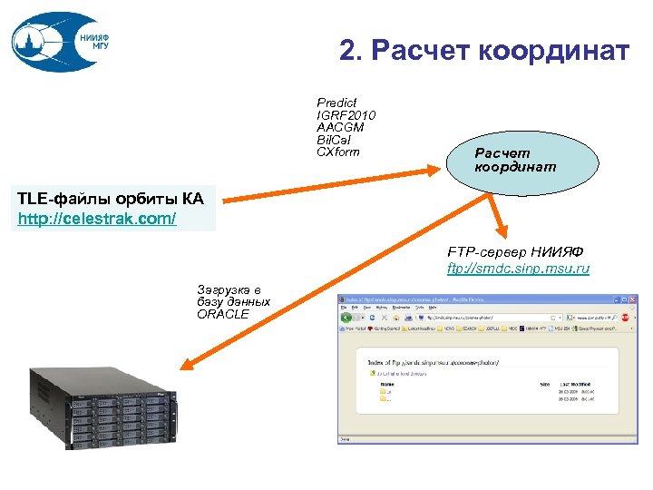 2. Расчет координат Predict IGRF 2010 AACGM Bil. Cal CXform Расчет координат TLE-файлы орбиты