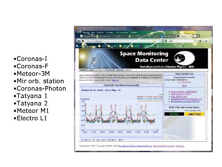 • Coronas-I • Coronas-F • Meteor-3 M • Mir orb. station • Coronas-Photon