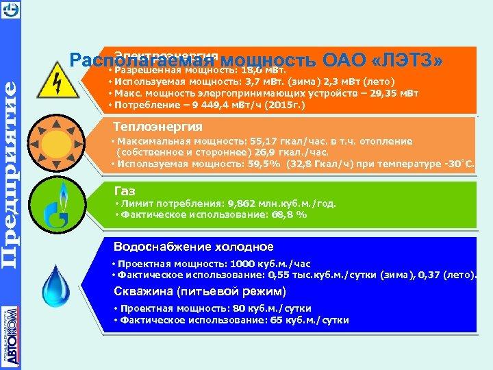 Электроэнергия Располагаемая мощность ОАО «ЛЭТЗ» • Разрешенная мощность: 18, 0 м. Вт. •