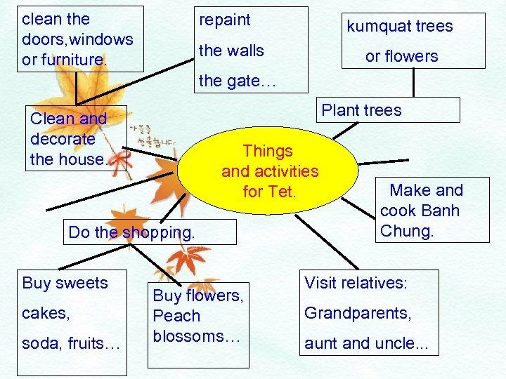 clean the doors, windows or furniture. repaint kumquat trees the walls or flowers the