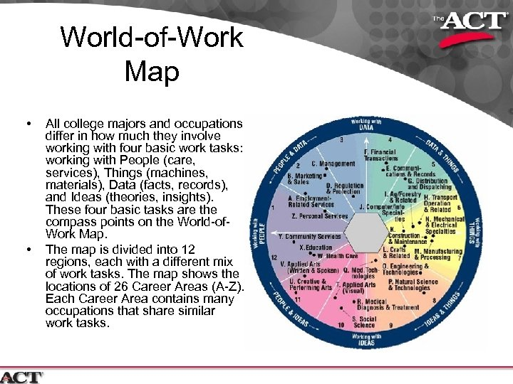 World-of-Work Map • • All college majors and occupations differ in how much they
