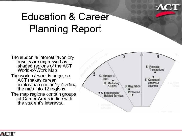 Education & Career Planning Report The student's interest inventory results are expressed as shaded