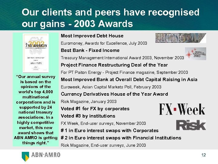 Our clients and peers have recognised our gains - 2003 Awards Most Improved Debt