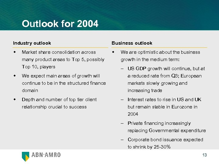 Outlook for 2004 Industry outlook Business outlook w w Market share consolidation across many