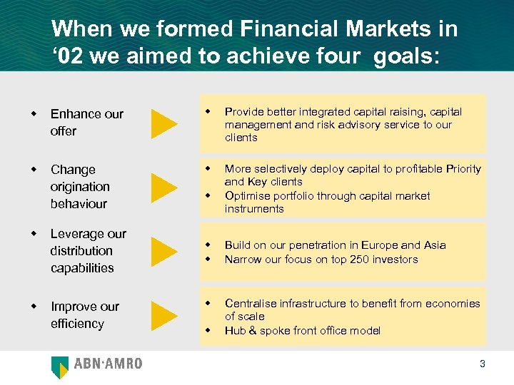 When we formed Financial Markets in ' 02 we aimed to achieve four goals:
