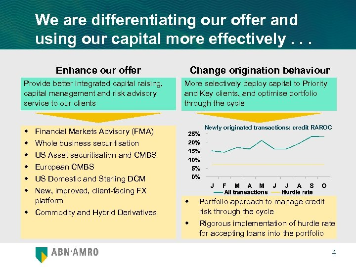 We are differentiating our offer and using our capital more effectively. . . Enhance