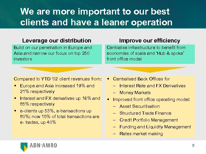 We are more important to our best clients and have a leaner operation Leverage