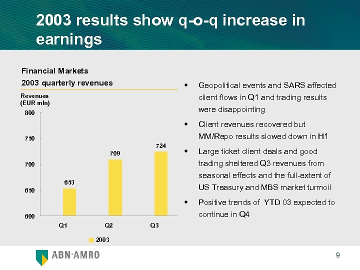 2003 results show q-o-q increase in earnings Financial Markets 2003 quarterly revenues w Revenues