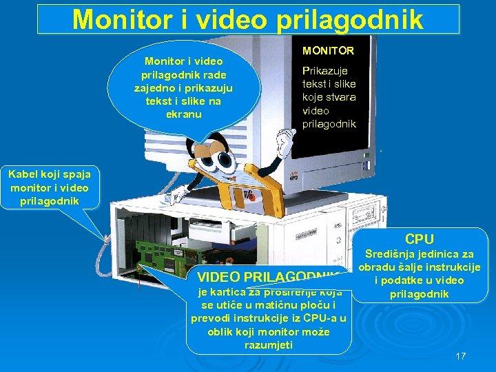 Monitor i video prilagodnik rade zajedno i prikazuju tekst i slike na ekranu MONITOR