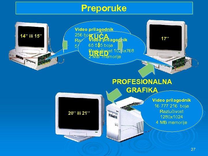 Preporuke 14'' ili 15'' Video prilagodnik 256 boja KUĆA Video prilagodnik Razlučivost 640 x