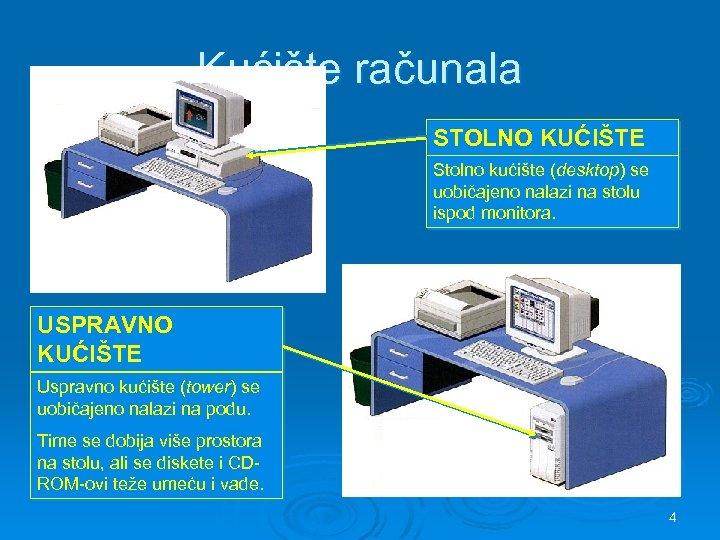 Kućište računala STOLNO KUĆIŠTE Stolno kućište (desktop) se uobičajeno nalazi na stolu ispod monitora.