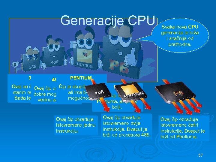 Generacije CPU Svaka nova CPU generacija je brža i snažnija od prethodne. 386 PENTIUM