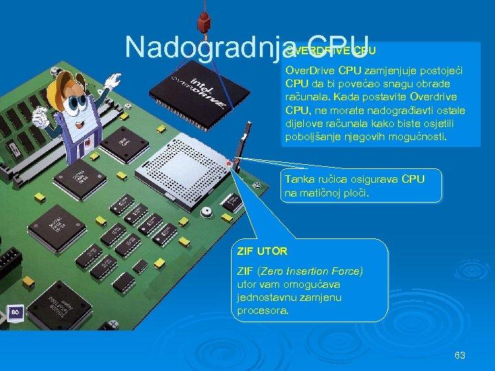 Nadogradnja CPU OVERDRIVE CPU Over. Drive CPU zamjenjuje postojeći CPU da bi povećao snagu