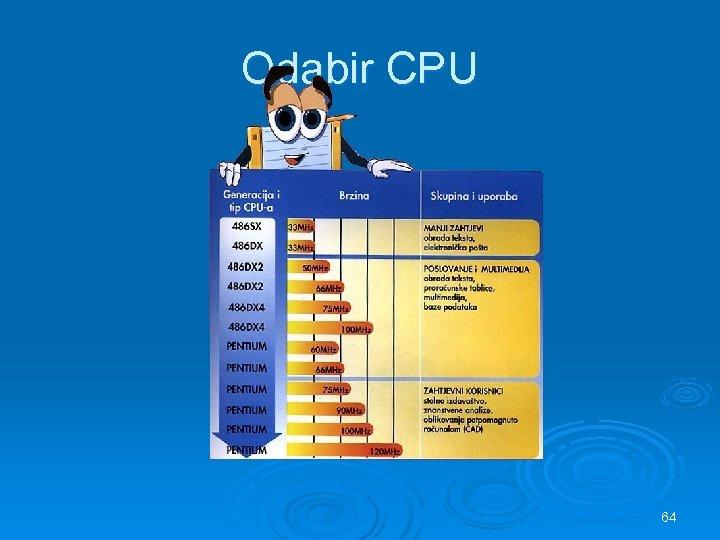 Odabir CPU 64