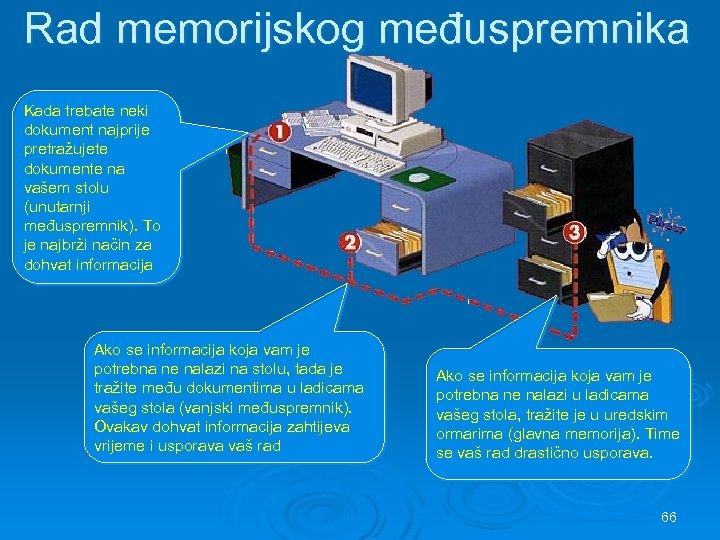Rad memorijskog međuspremnika Kada trebate neki dokument najprije pretražujete dokumente na vašem stolu (unutarnji