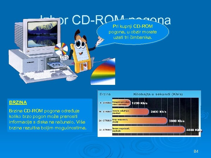 Izbor CD-ROM pogona Pri kupnji CD-ROM pogona, u obzir morate uzeti tri čimbenika. BRZINA