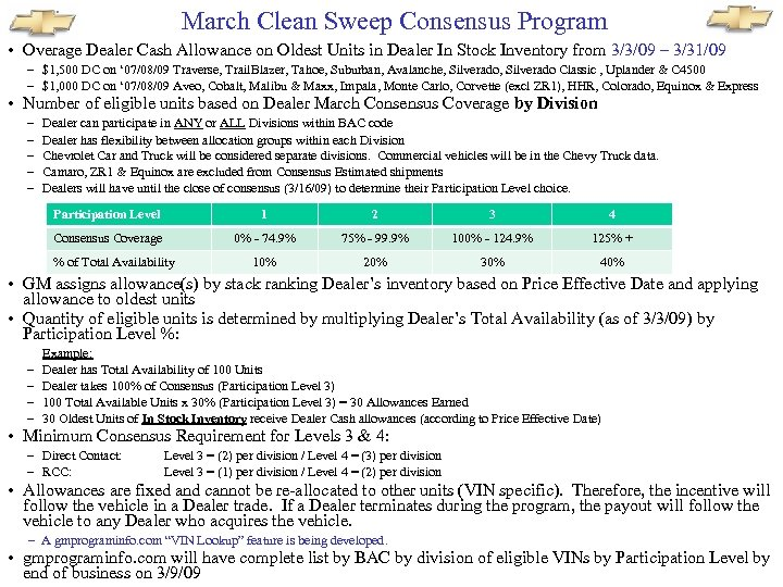 March Clean Sweep Consensus Program • Overage Dealer Cash Allowance on Oldest Units in