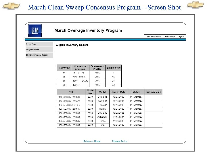 March Clean Sweep Consensus Program – Screen Shot
